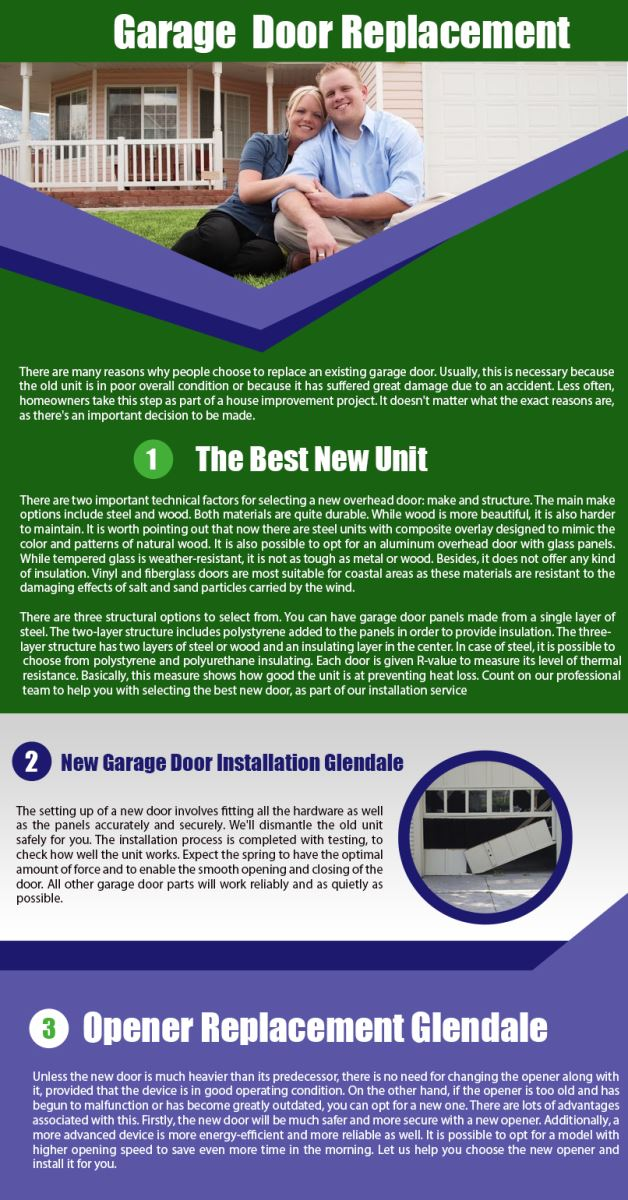 Garage Door Repair Glendale Infographic
